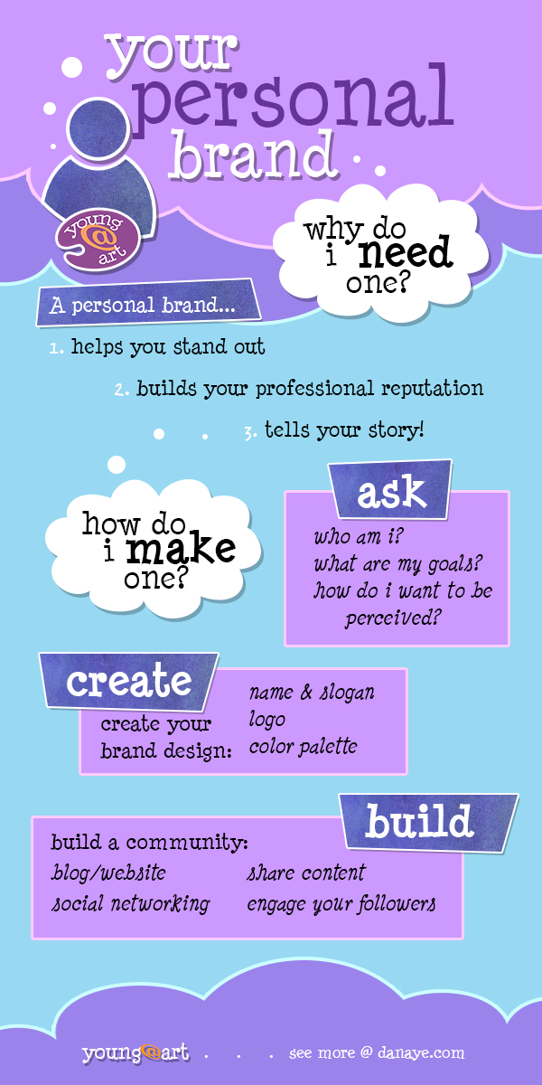 your personal brand - why i need one, and how do i make one?